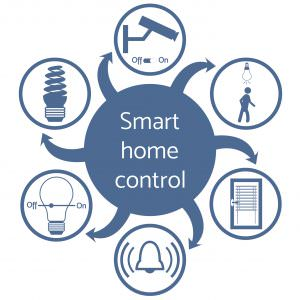 Features of Smart Home Security Systems