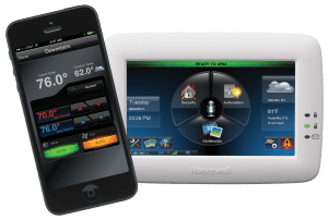 Home Automation Devices - Security Companies