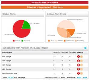 Monitor the Status of Your Surveillance System